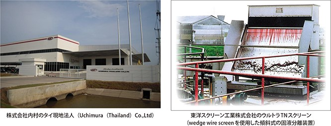 Uchimura (Thailand) Co., Ltd., Uchimura's Thai subsidiary/ Toyo Screen Kogyo's Ultra-TN Screen (A diagonally-positioned apparatus using a wedge wire screen for the separation of solids and liquids)